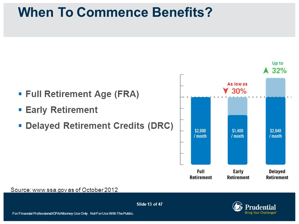 When To Commence Benefits