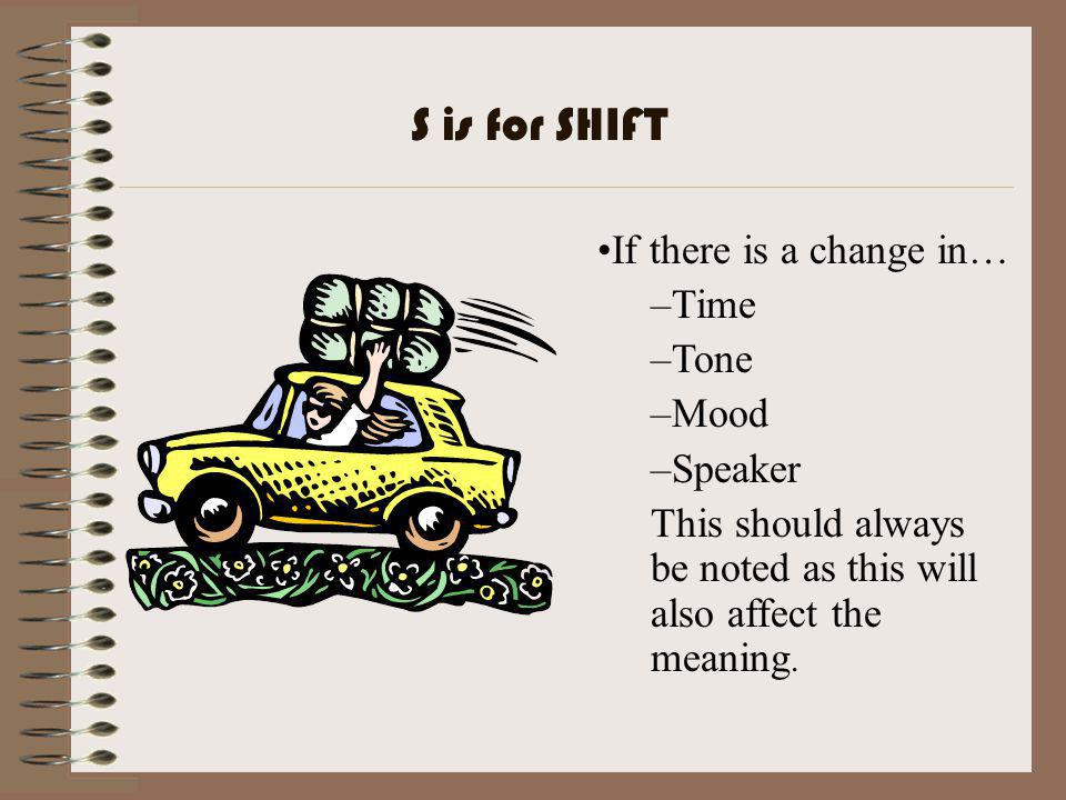 S is for SHIFT If there is a change in… Time Tone Mood Speaker
