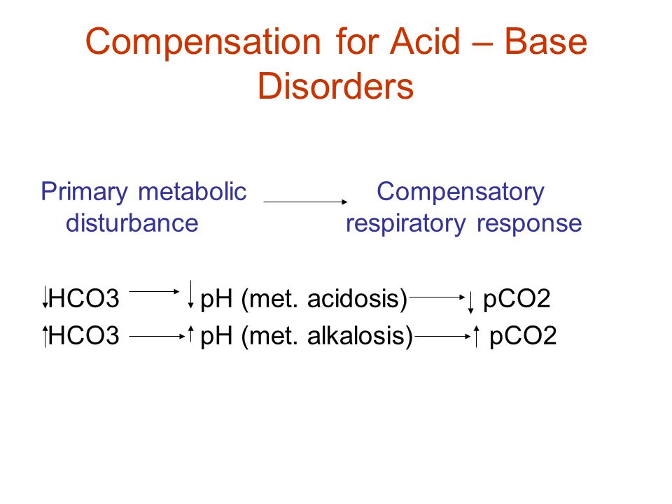 Compensation for Acid – Base Disorders
