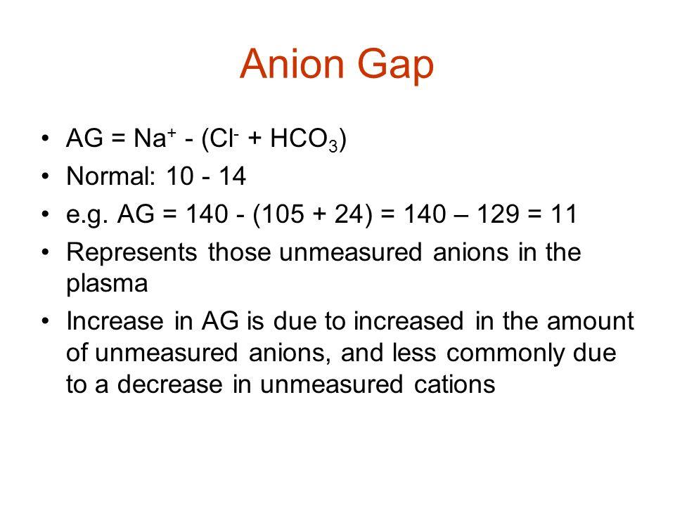 Anion Gap AG = Na+ - (Cl- + HCO3) Normal: 10 - 14