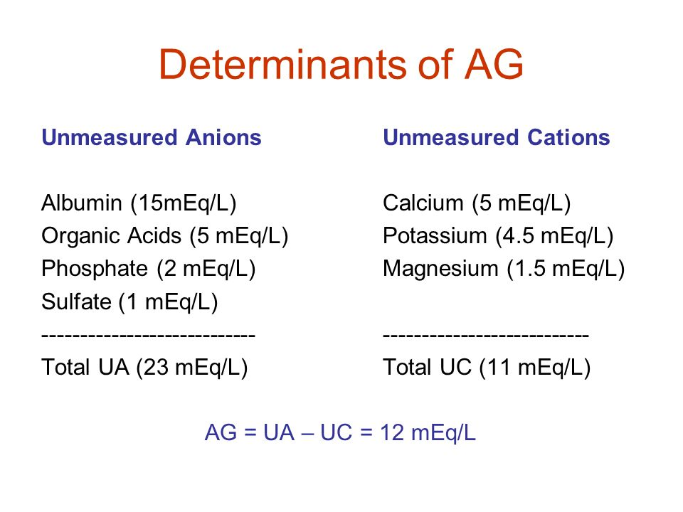 Determinants of AG Unmeasured Anions Unmeasured Cations