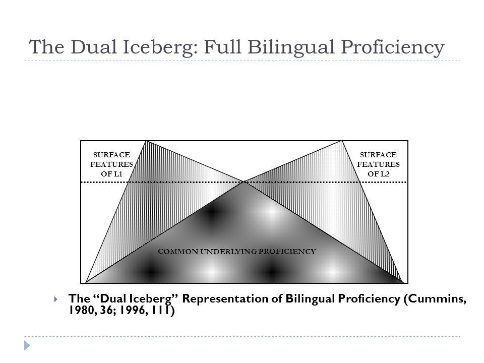 The Dual Iceberg: Full Bilingual Proficiency