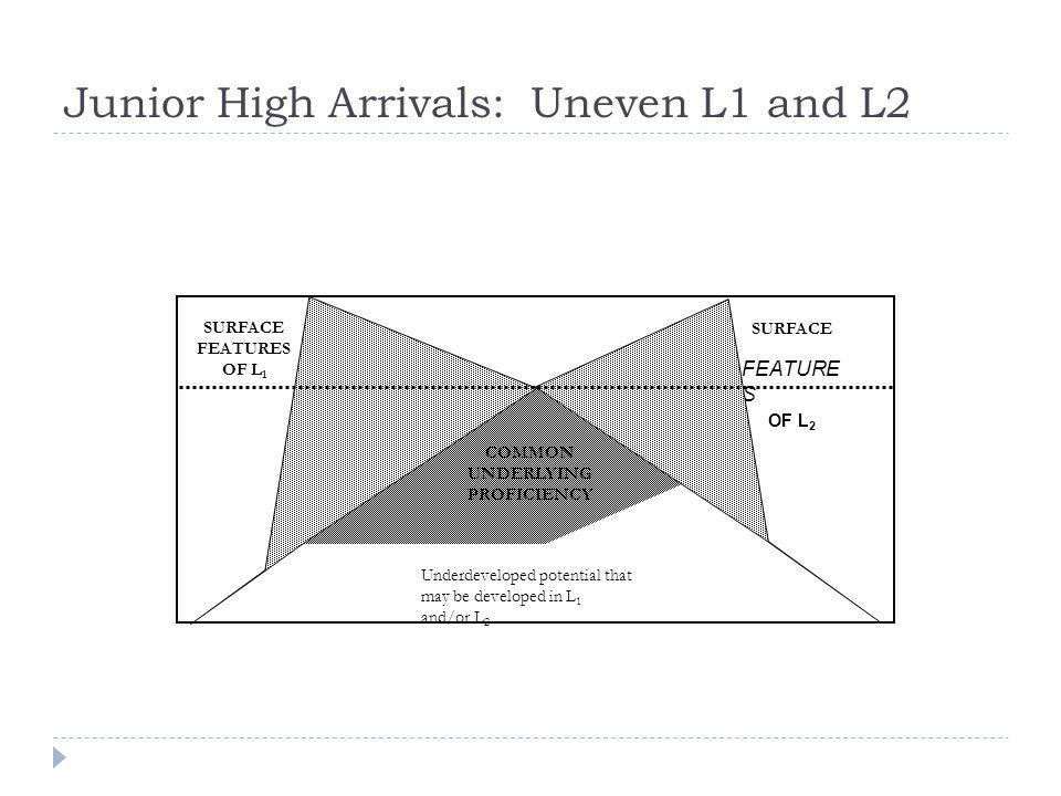 Junior High Arrivals: Uneven L1 and L2