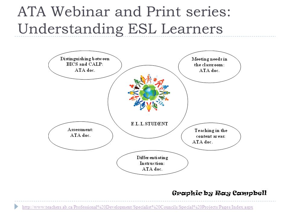 ATA Webinar and Print series: Understanding ESL Learners