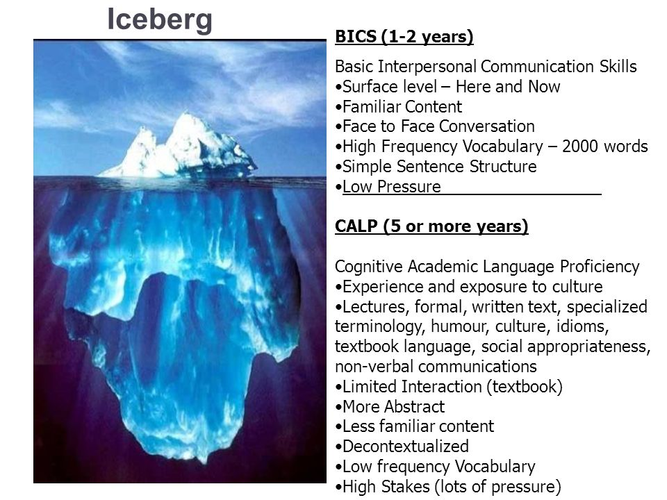 Iceberg The iceberg metaphor BICS (1-2 years)