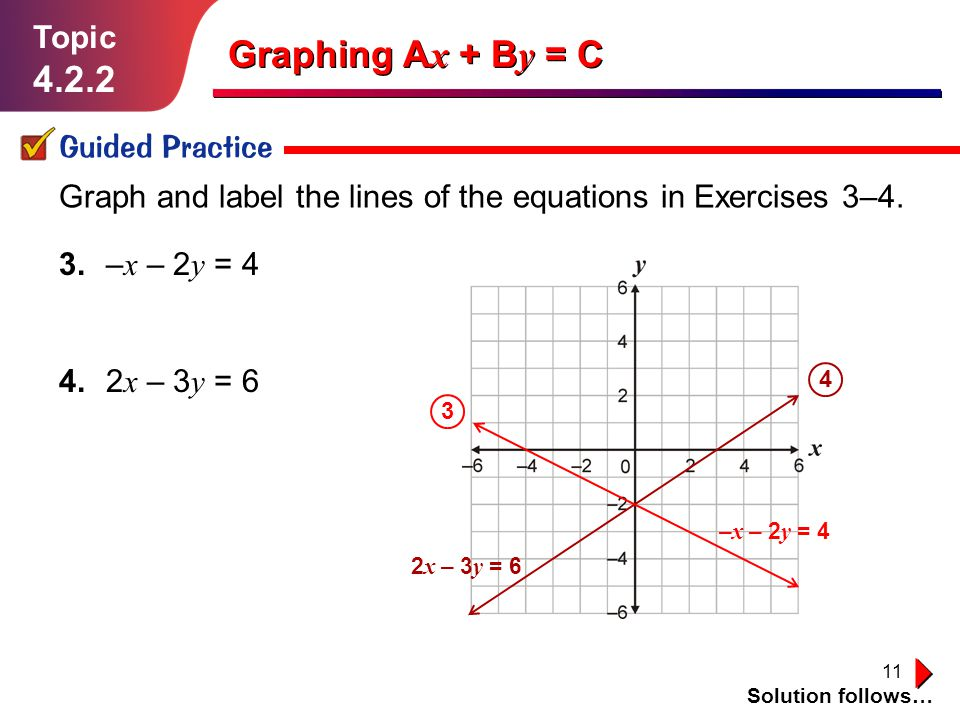 Graphing Ax + By = C Topic Guided Practice