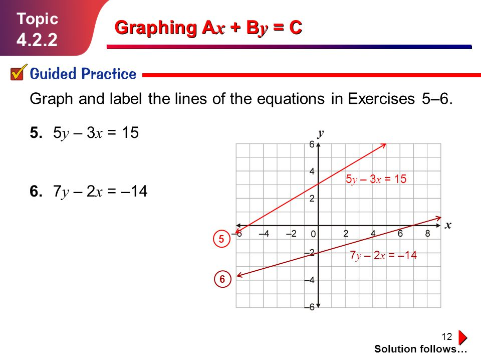 Graphing Ax + By = C 4.2.2 Topic Guided Practice