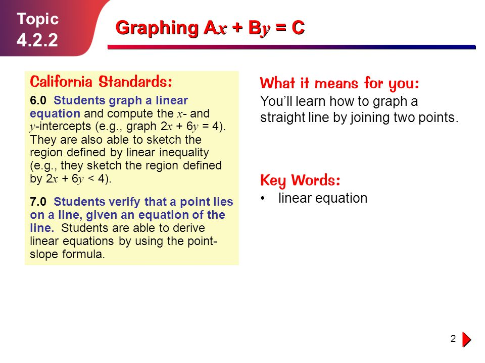Graphing Ax + By = C 4.2.2 Topic California Standards:
