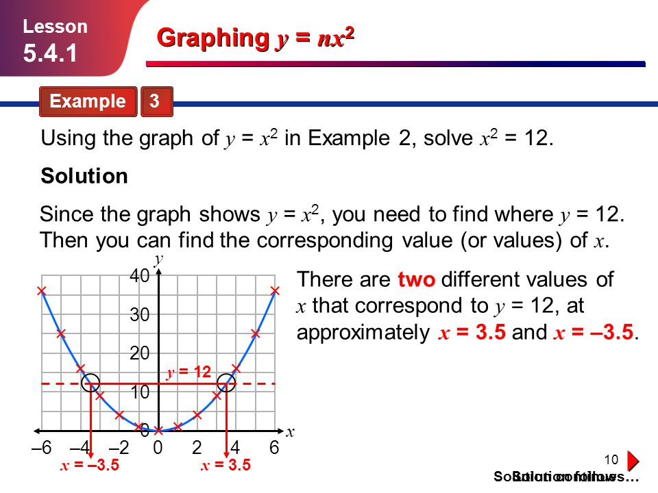 Lesson 5.4.1. Graphing y = nx2. Example 3. Using the graph of y = x2 in Example 2, solve x2 = 12.