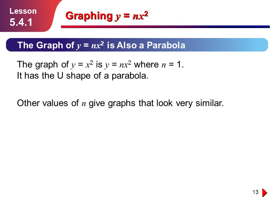 Graphing y = nx2 5.4.1 The Graph of y = nx2 is Also a Parabola