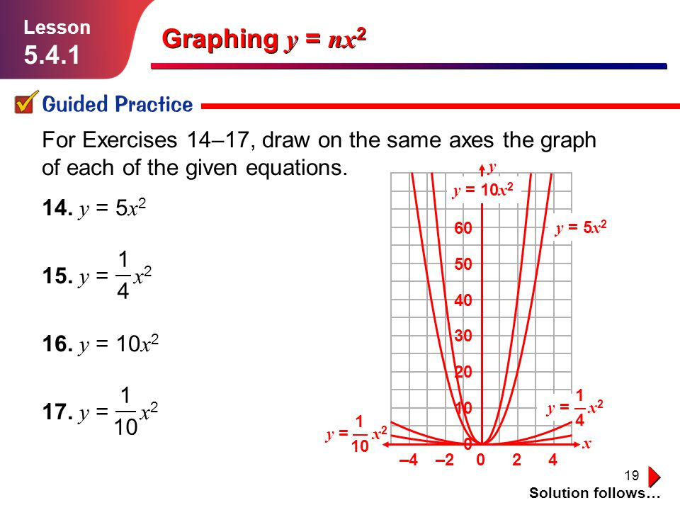 Graphing y = nx2 5.4.1 Guided Practice