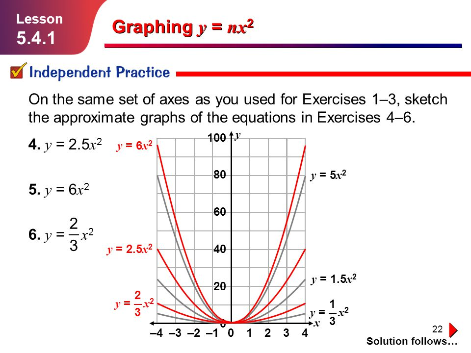 Graphing y = nx2 5.4.1 Independent Practice 2 3
