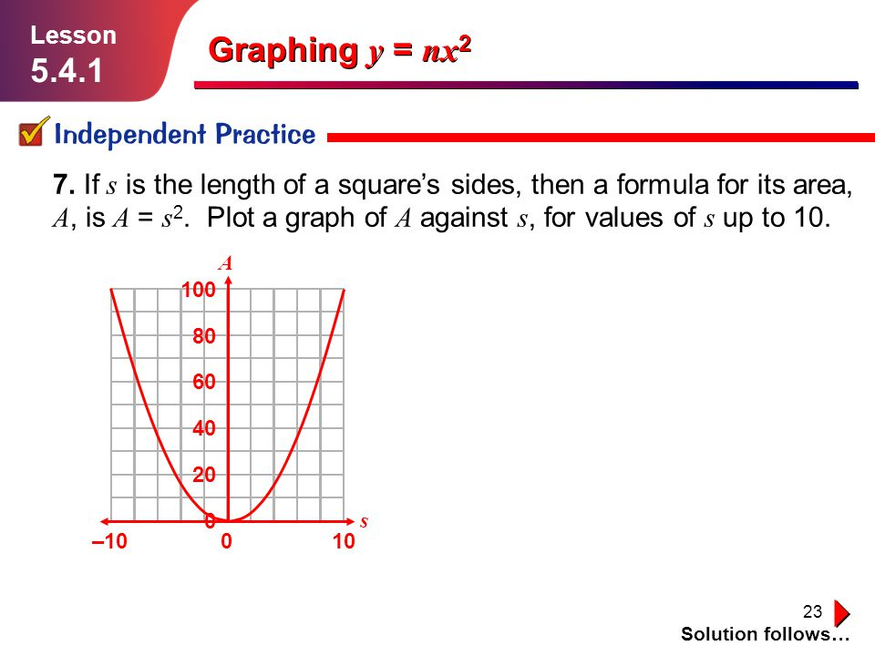 Graphing y = nx2 5.4.1 Independent Practice