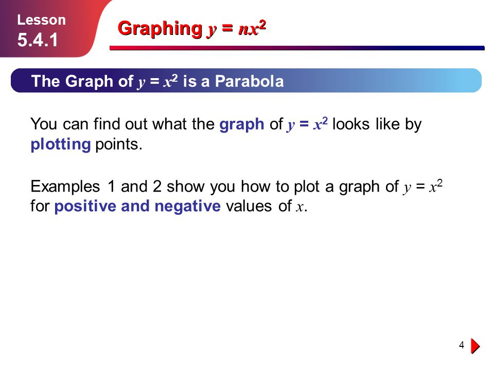 Graphing y = nx2 5.4.1 The Graph of y = x2 is a Parabola