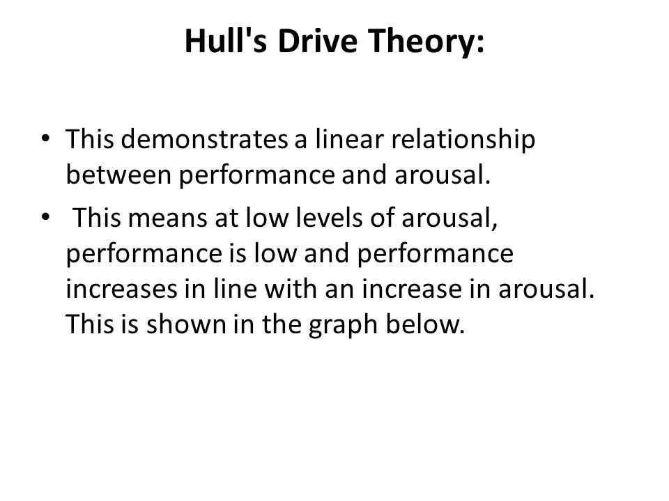 Hull s Drive Theory: This demonstrates a linear relationship between performance and arousal.