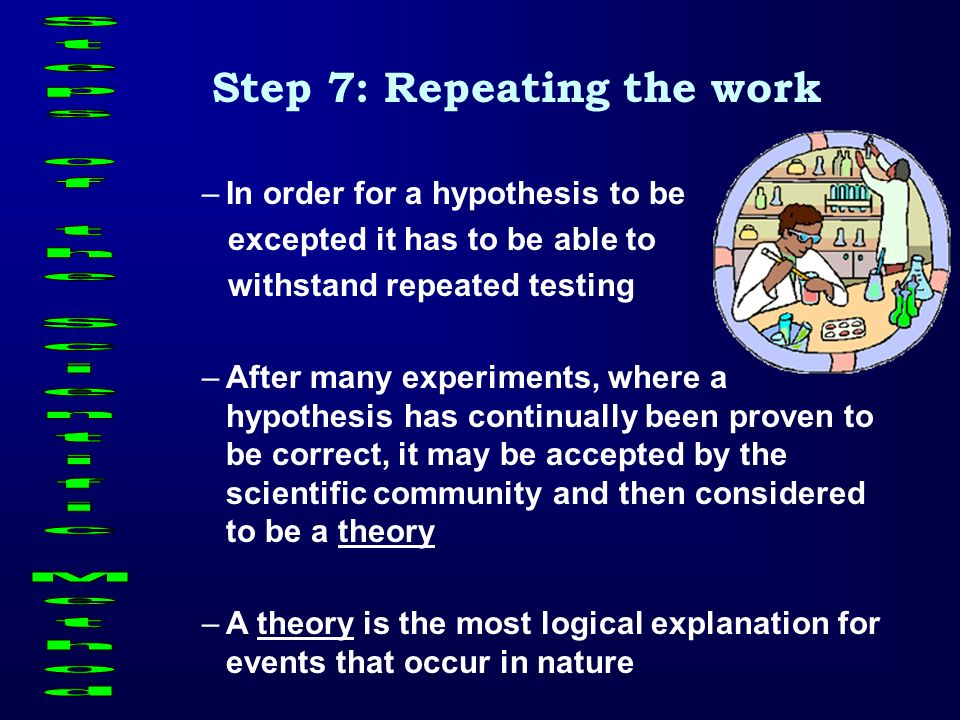 Step 7: Repeating the work Steps of the Scientific Method