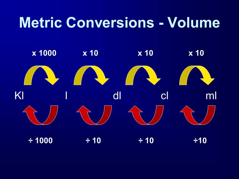 Metric Conversions - Volume