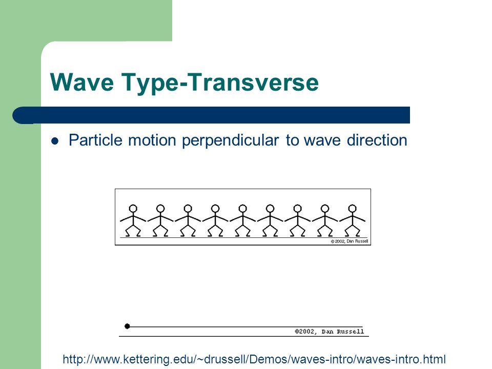 Wave Type-Transverse Particle motion perpendicular to wave direction