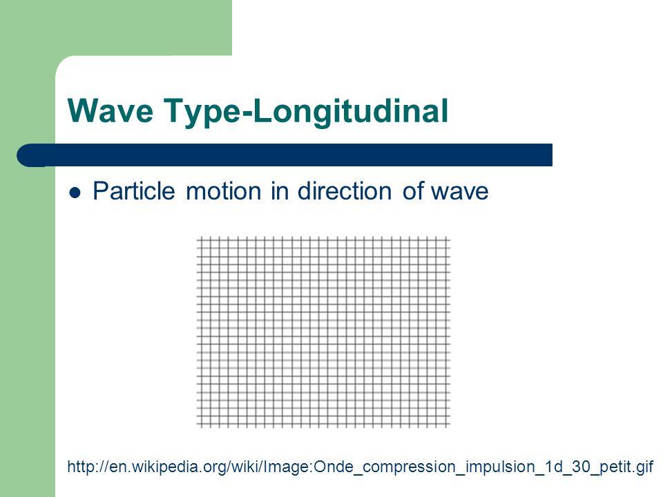 Wave Type-Longitudinal