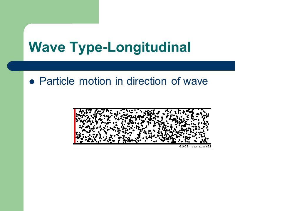 Wave Type-Longitudinal