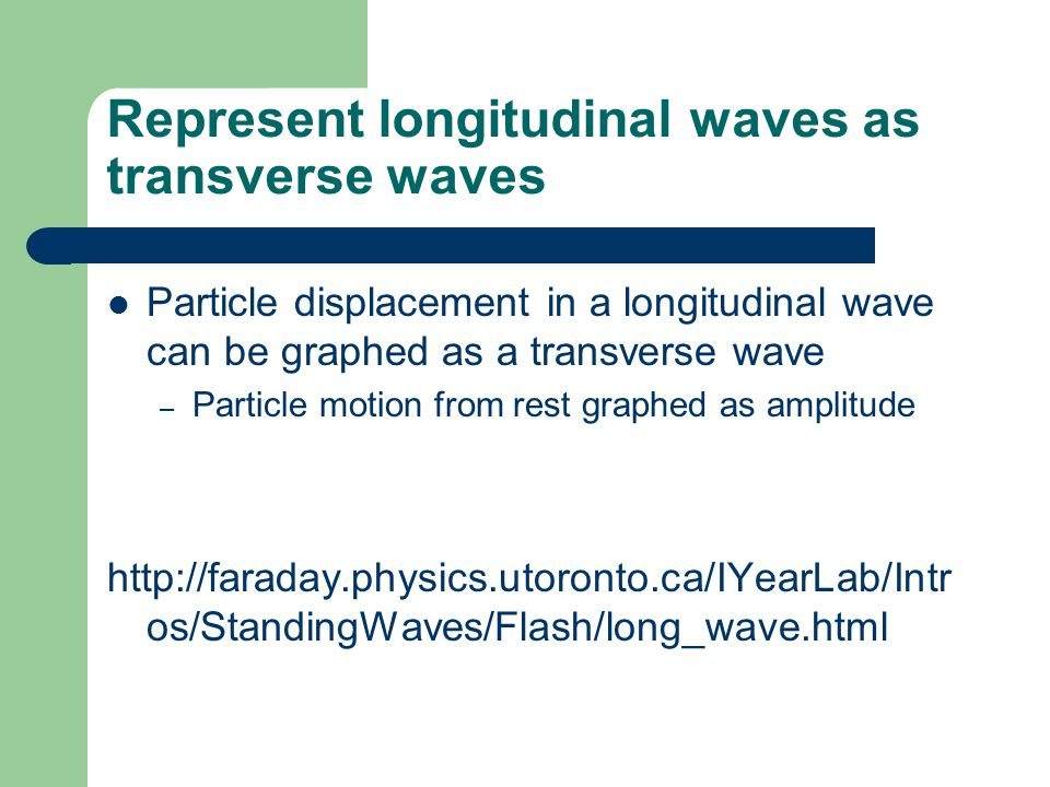 Represent longitudinal waves as transverse waves