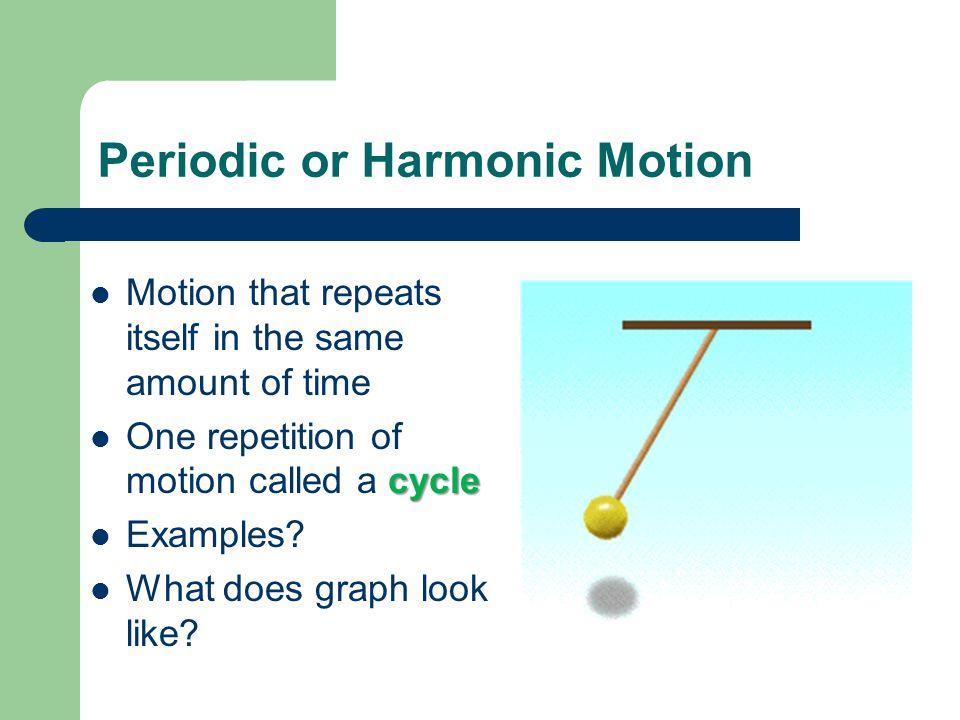 Periodic or Harmonic Motion