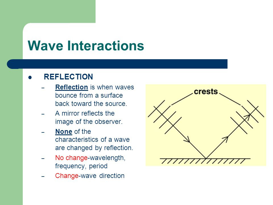Wave Interactions REFLECTION