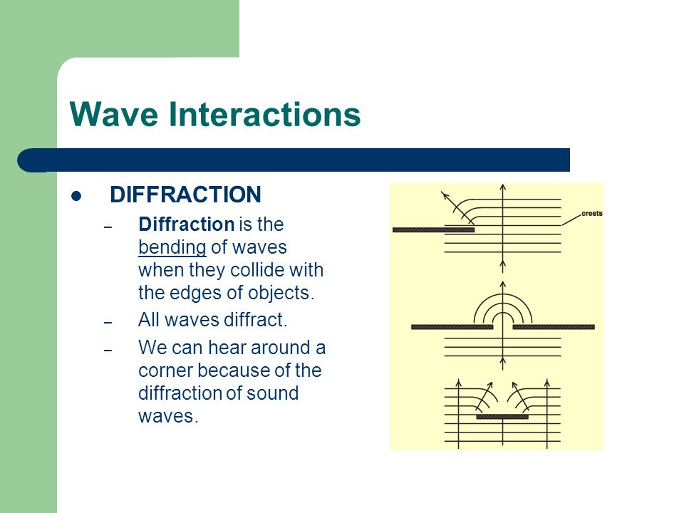 Wave Interactions DIFFRACTION
