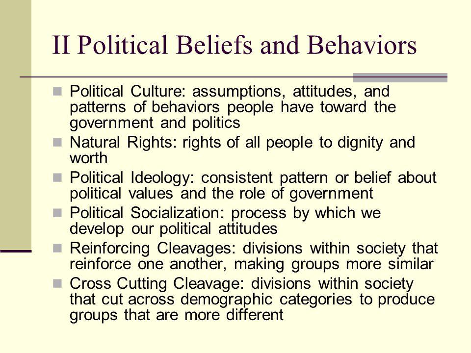 II Political Beliefs and Behaviors