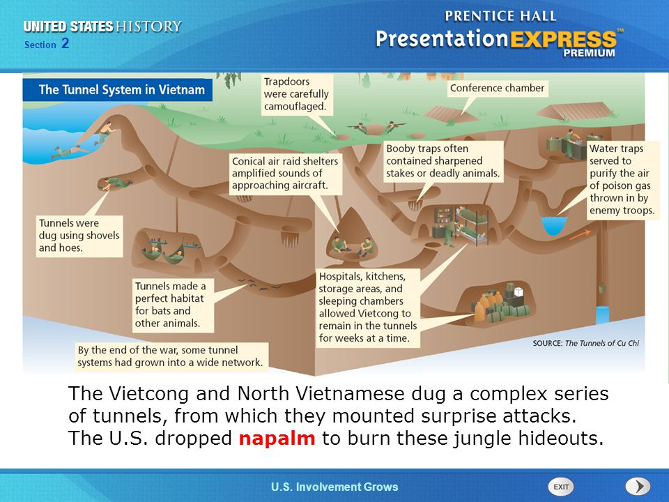 The Vietcong and North Vietnamese dug a complex series of tunnels, from which they mounted surprise attacks.