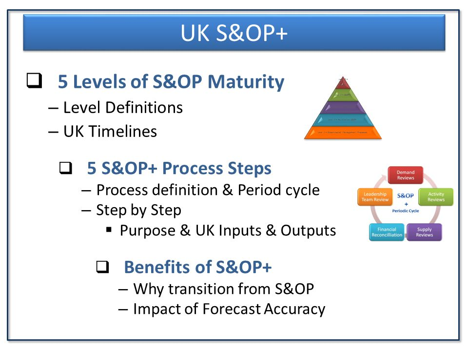 UK S&OP+ 5 Levels of S&OP Maturity Level Definitions UK Timelines