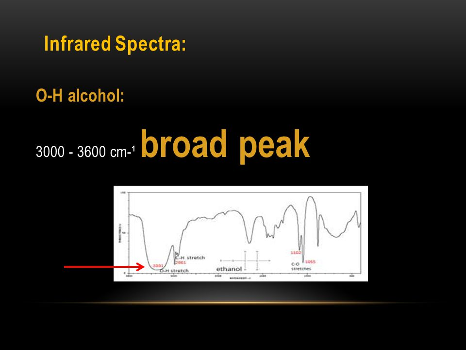 Infrared Spectra: O-H alcohol: 3000 - 3600 cm-¹ broad peak