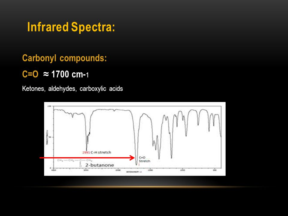 Infrared Spectra: Carbonyl compounds: C=O ≈ 1700 cm-1