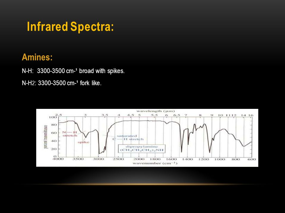 Infrared Spectra: Amines: N-H: 3300-3500 cm-¹ broad with spikes.
