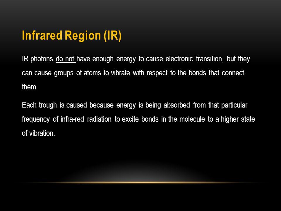 Infrared Region (IR)