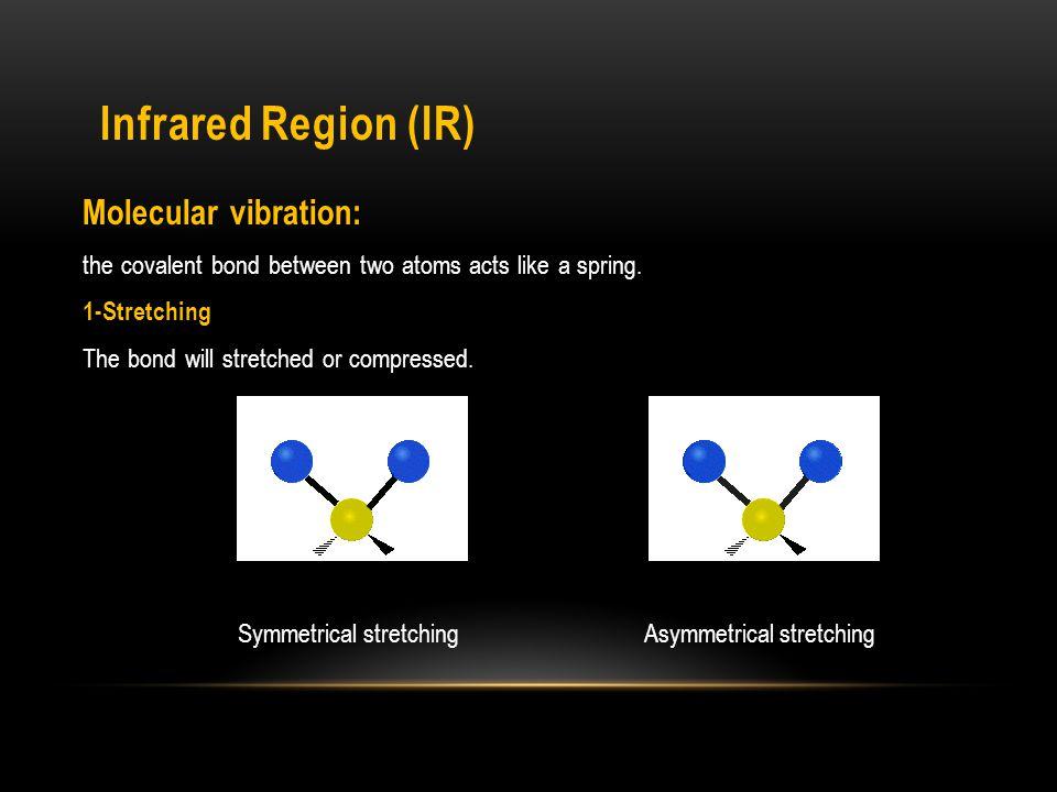 Infrared Region (IR) Molecular vibration: