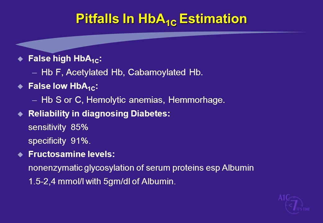 Pitfalls In HbA1C Estimation