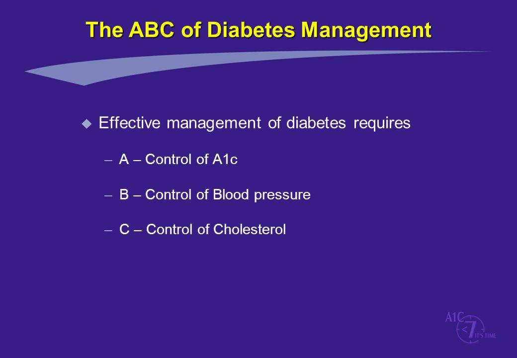 The ABC of Diabetes Management