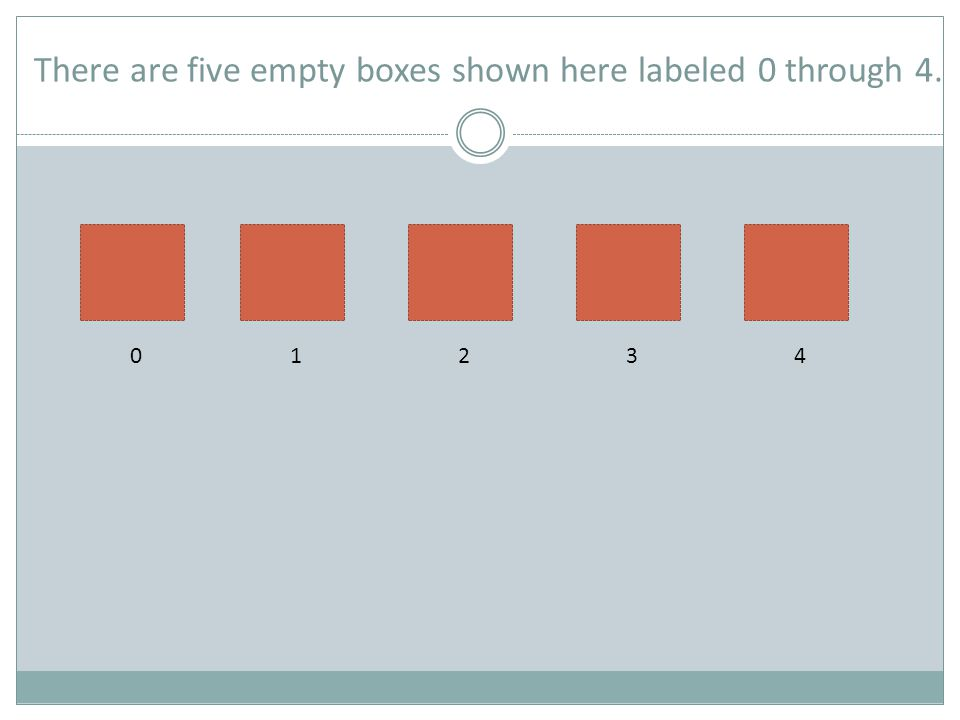 There are five empty boxes shown here labeled 0 through 4.