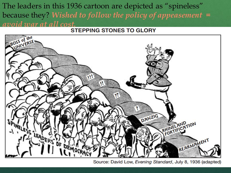 The leaders in this 1936 cartoon are depicted as spineless because they.