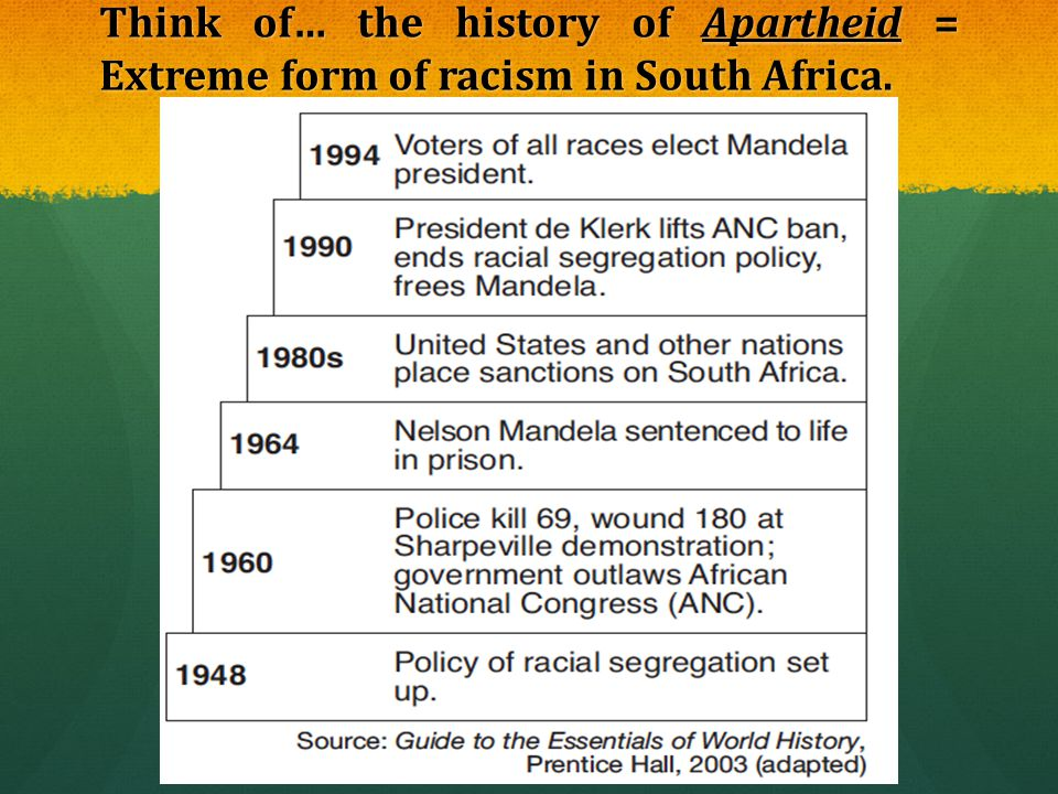 Think of… the history of Apartheid = Extreme form of racism in South Africa.