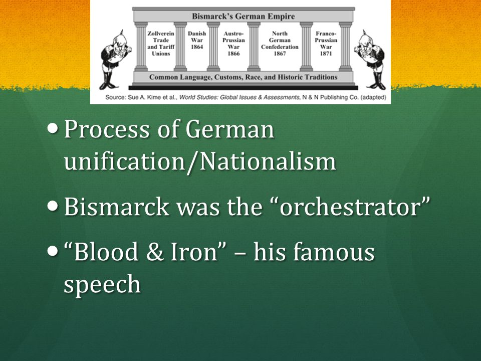 Process of German unification/Nationalism