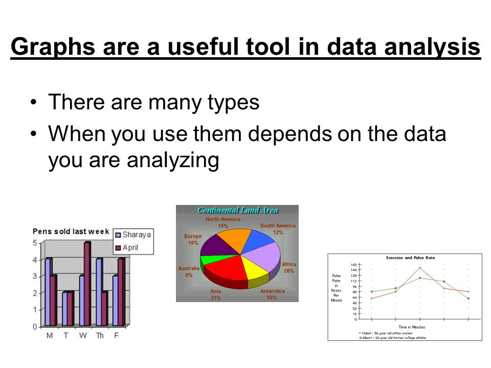 Graphs are a useful tool in data analysis