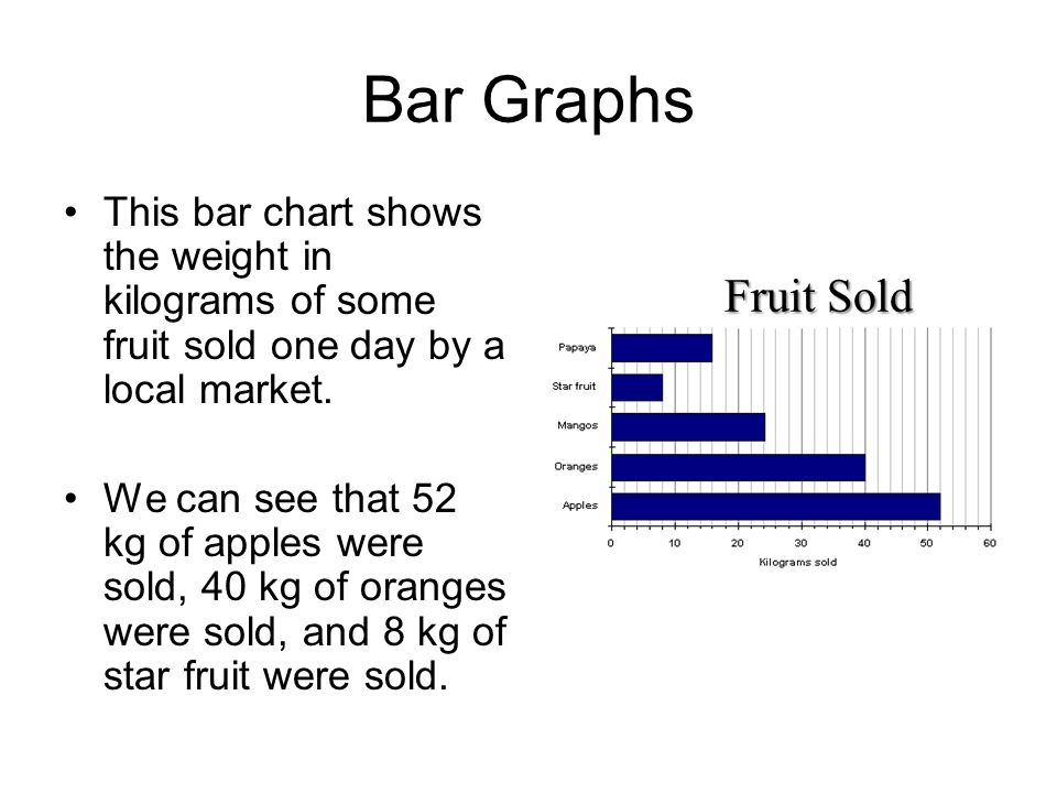 Bar Graphs This bar chart shows the weight in kilograms of some fruit sold one day by a local market.