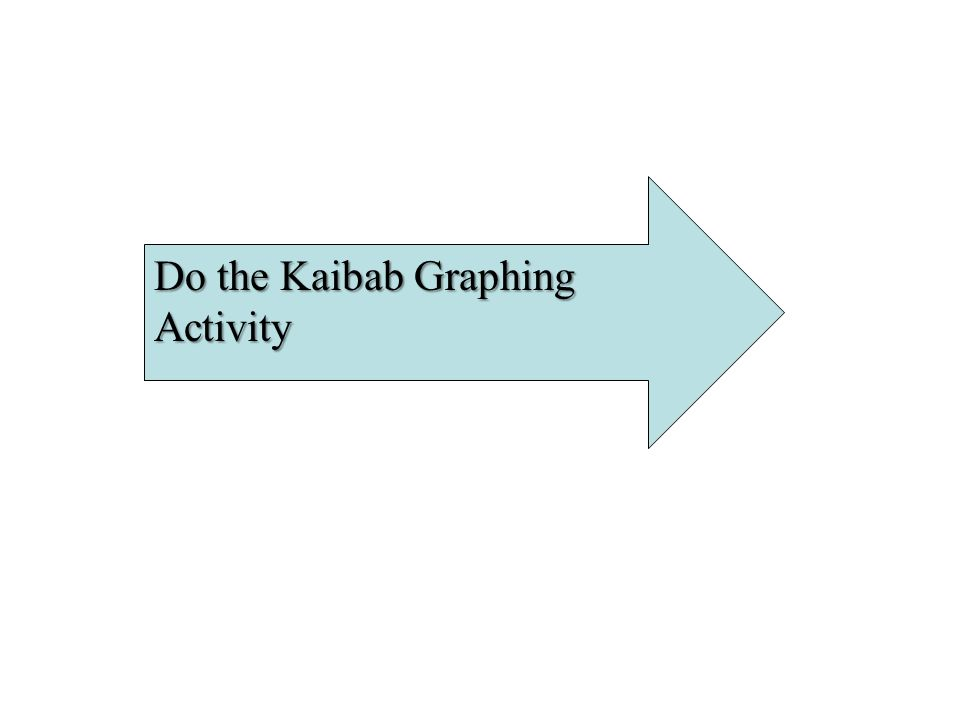 Do the Kaibab Graphing Activity