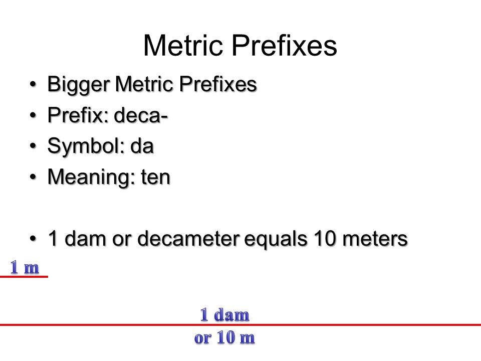 Metric Prefixes Bigger Metric Prefixes Prefix: deca- Symbol: da