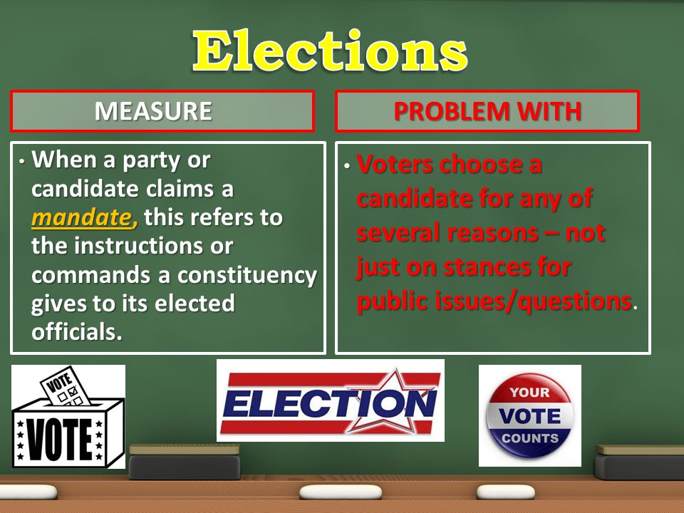Elections Measure Problem with