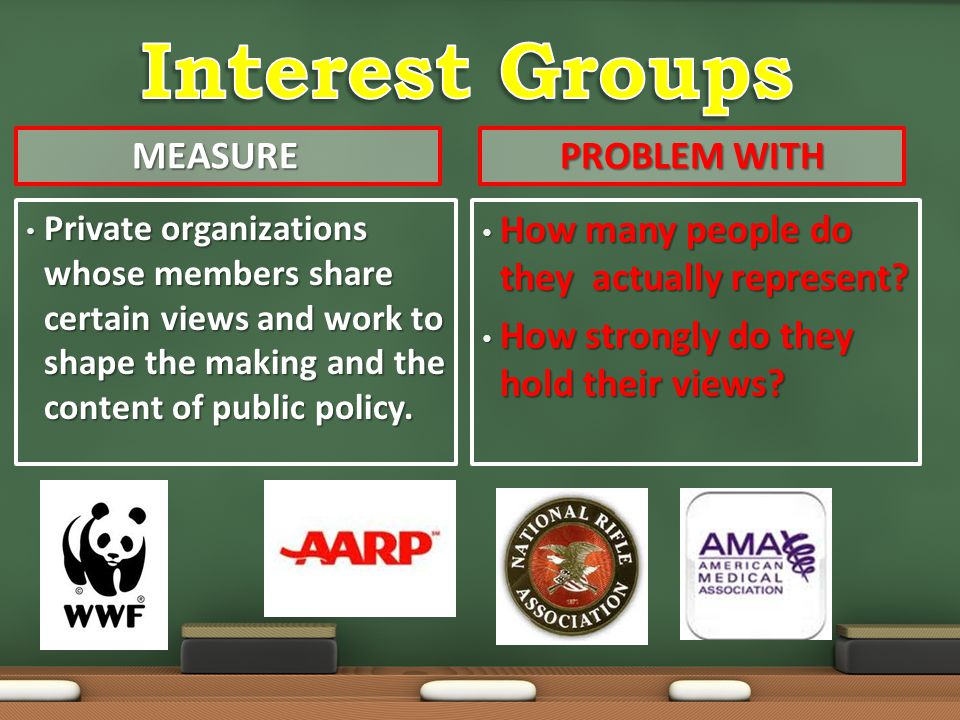 Interest Groups Measure Problem with