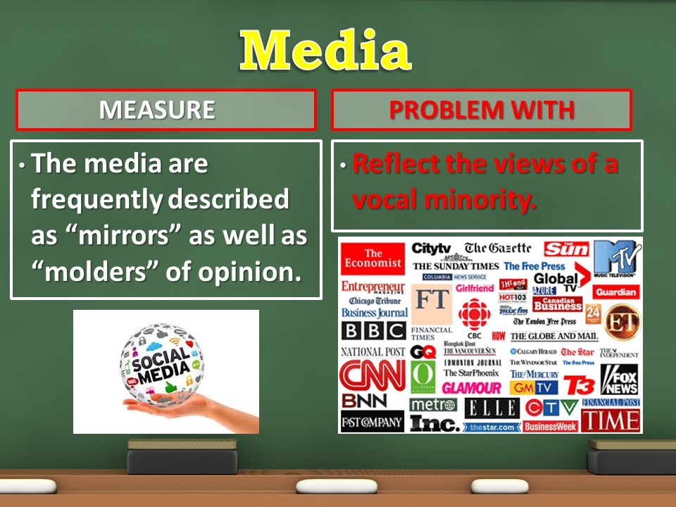 Media Measure. Problem with. The media are frequently described as mirrors as well as molders of opinion.