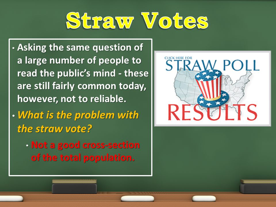 Straw Votes What is the problem with the straw vote